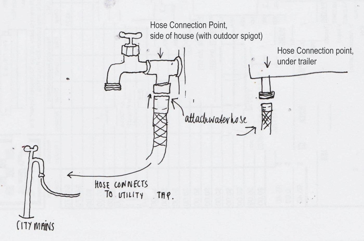 plumbing1
